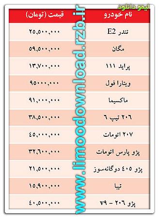 قیمت خودرو امروز ۲۸ آبان ۱۳۹۱