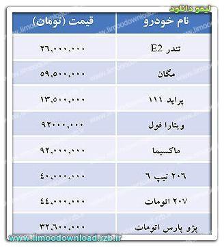 قیمت خودرو امروز ۱۷ آبان ۱۳۹۱
