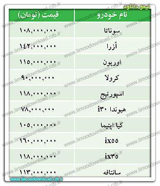 قیمت خودرو امروز ۱۶ آبان ۱۳۹۱